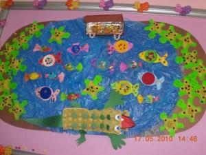 Nehirde timsah ve su kaplumbağalarımız :)