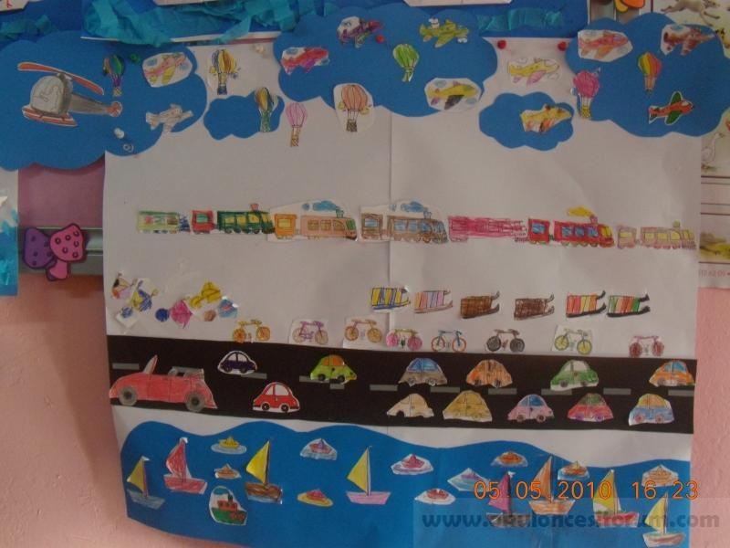 Karahava Deniz Taşitlari Okul öncesi Etkinlikleri