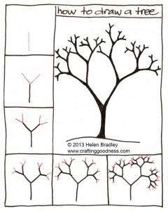 ağaççizelim
