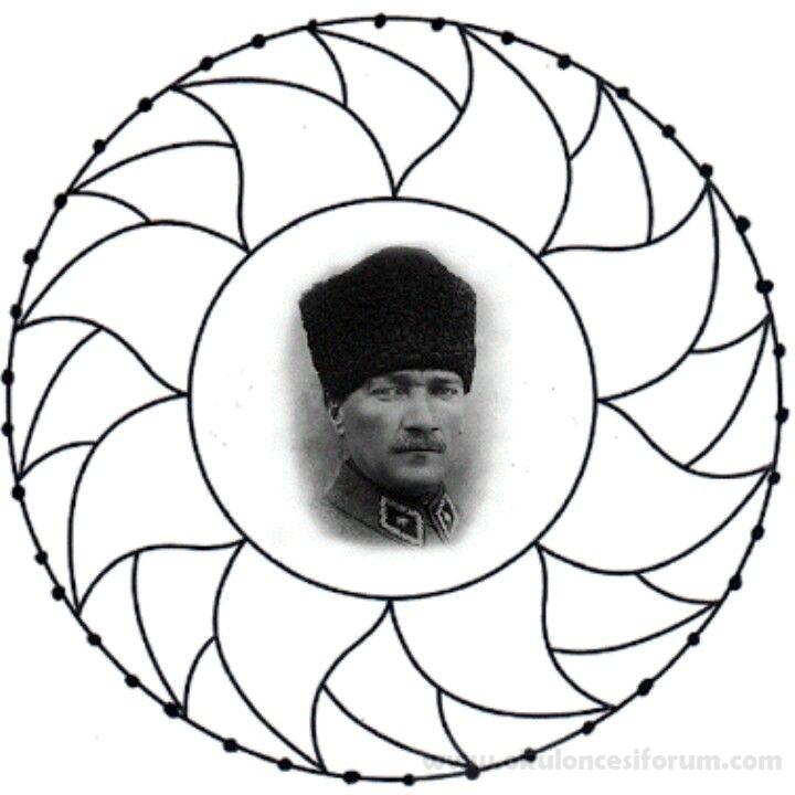 Ataturk Boyama Ve Mandalalari Okul Oncesi Etkinlikleri