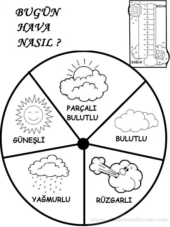 Hava Grafiği Panoları Okul öncesi Etkinlikleri