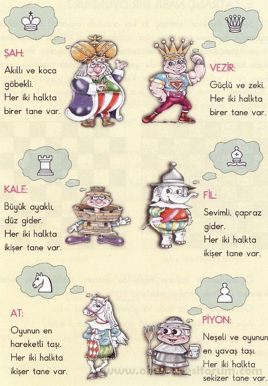 Okul öncesi Satranç Eğitimi Ve Satranç Taşları Boyama Sayfaları