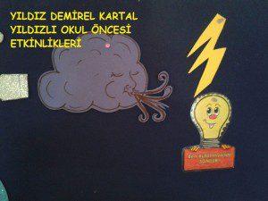 ENERJİ TASARRUFU HAFTASI BOYAMA (1)