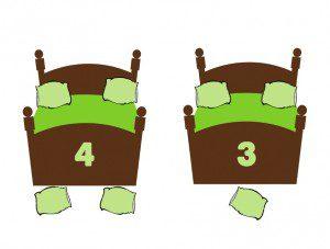 maymun yatak kartları 3-4