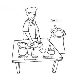 ekmeğin oluşumu undan ekmeğe dönüşüm (6)