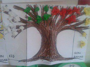 mevsim ağacı 11