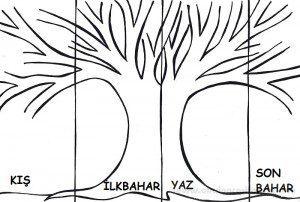 mevsim ağacı