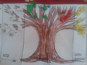 mevsim ağacı 9