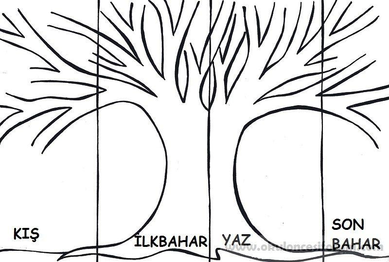 Mevsimler Ağacı Okul öncesi Etkinlikleri