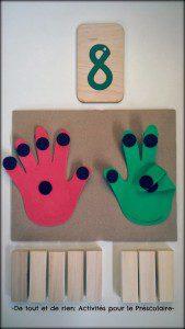 parmaklar ile saymak aracı 3