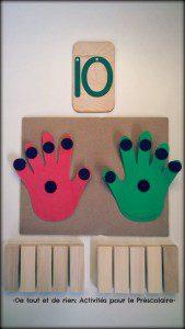parmaklar ile saymak aracı 4