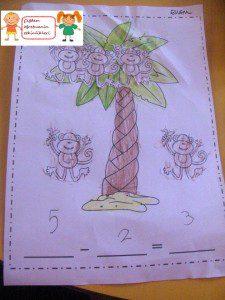 maymunla çıkarma işlemi 4