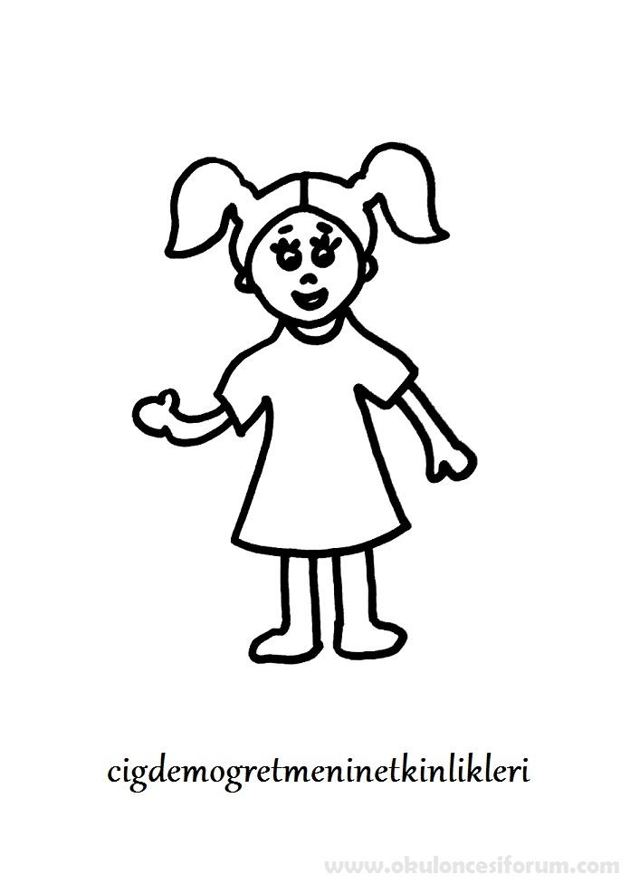 çocuk Bedenime Dokunma Okul öncesi Etkinlikleri