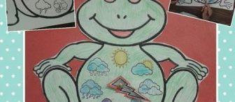 Kurbağa hava grafiği