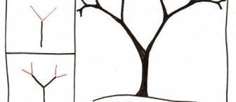 Ağaç ve Dinazor  Ağaç sevgisini ve daha fazlasını öğreten bir film
